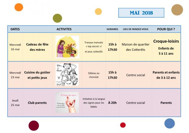 Mai 2018 en cours